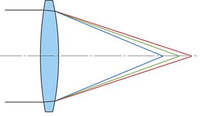 projektor - projektor 19f065ef1e