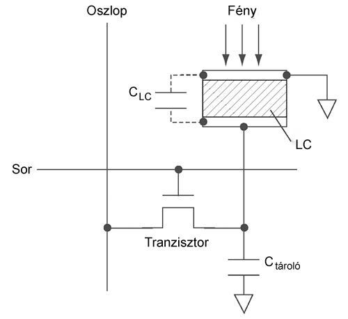 05a_Active Matrix circuit.jpg
